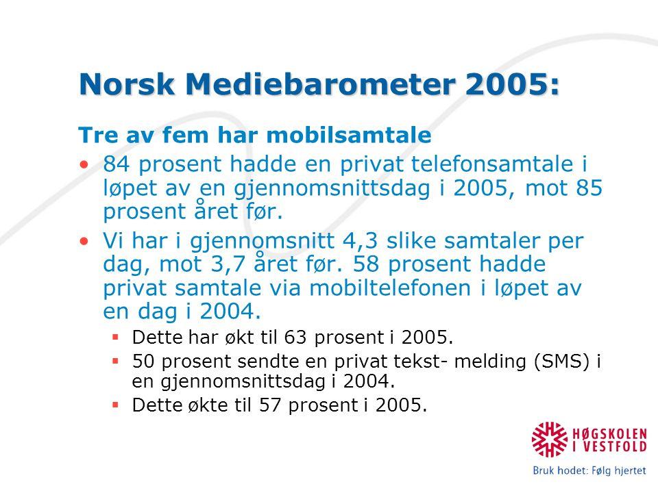 Norsk Mediebarometer 2005: Tre av fem har mobilsamtale 84 prosent hadde en privat telefonsamtale i løpet av en gjennomsnittsdag i 2005, mot 85 prosent