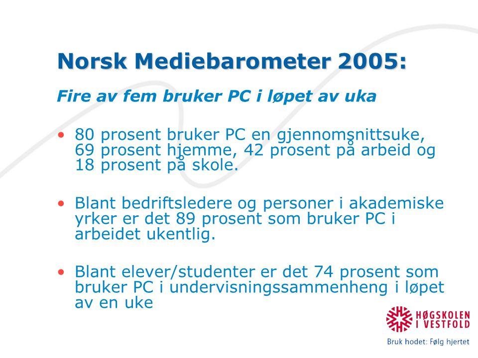 Norsk Mediebarometer 2005: Fire av fem bruker PC i løpet av uka 80 prosent bruker PC en gjennomsnittsuke, 69 prosent hjemme, 42 prosent på arbeid og 18 prosent på skole.