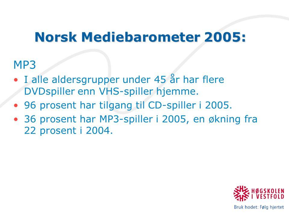 Norsk Mediebarometer 2005: MP3 I alle aldersgrupper under 45 år har flere DVDspiller enn VHS-spiller hjemme.