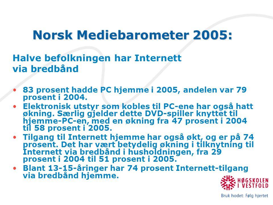Norsk Mediebarometer 2005: Halve befolkningen har Internett via bredbånd 83 prosent hadde PC hjemme i 2005, andelen var 79 prosent i 2004.