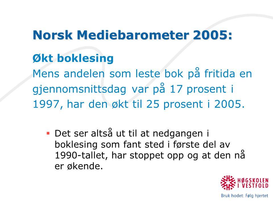 Norsk Mediebarometer 2005: Økt boklesing Mens andelen som leste bok på fritida en gjennomsnittsdag var på 17 prosent i 1997, har den økt til 25 prosent i 2005.