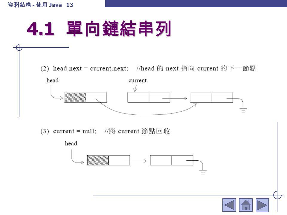 資料結構 - 使用 Java 14 4.1 單向鏈結串列