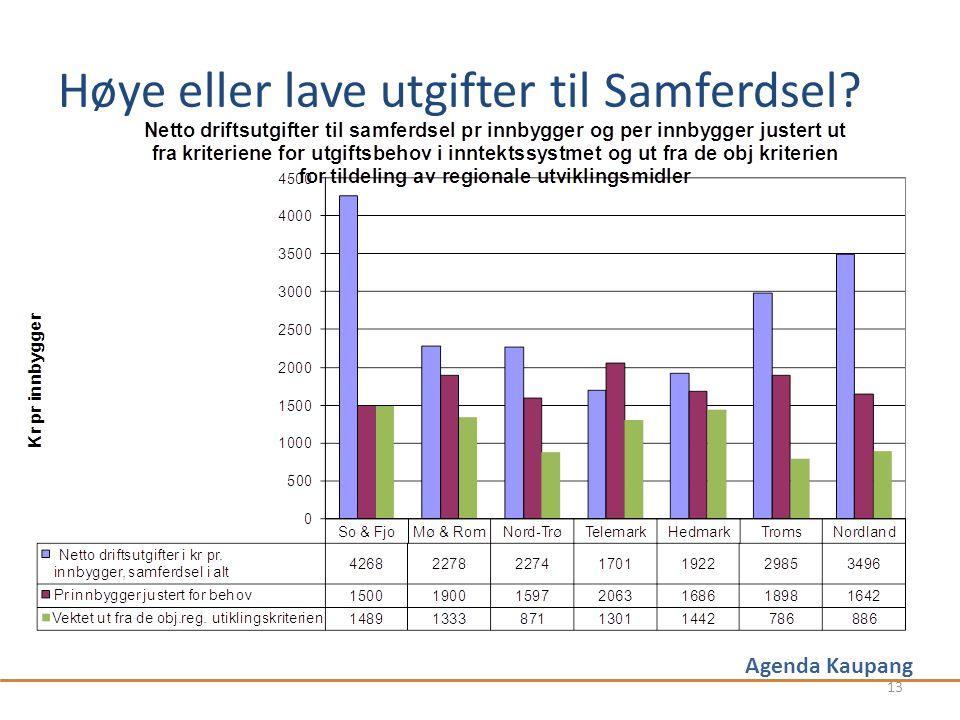Agenda Kaupang Høye eller lave utgifter til Samferdsel? 13
