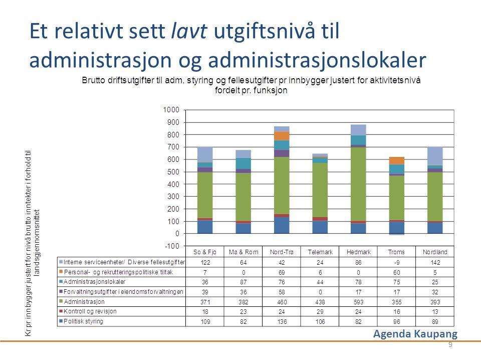 Agenda Kaupang Et relativt sett lavt utgiftsnivå til administrasjon og administrasjonslokaler 9