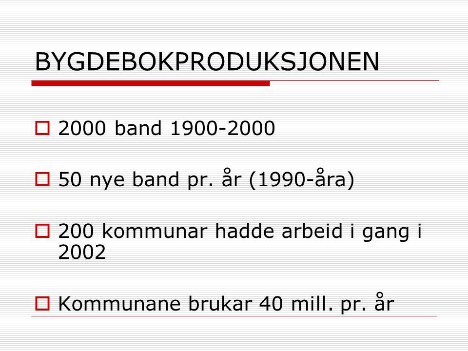 BYGDEBOKPRODUKSJONEN  2000 band 1900-2000  50 nye band pr.