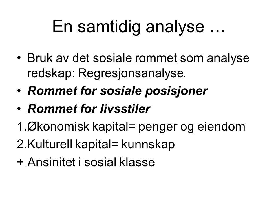 En samtidig analyse … Bruk av det sosiale rommet som analyse redskap: Regresjonsanalyse. Rommet for sosiale posisjoner Rommet for livsstiler 1.Økonomi