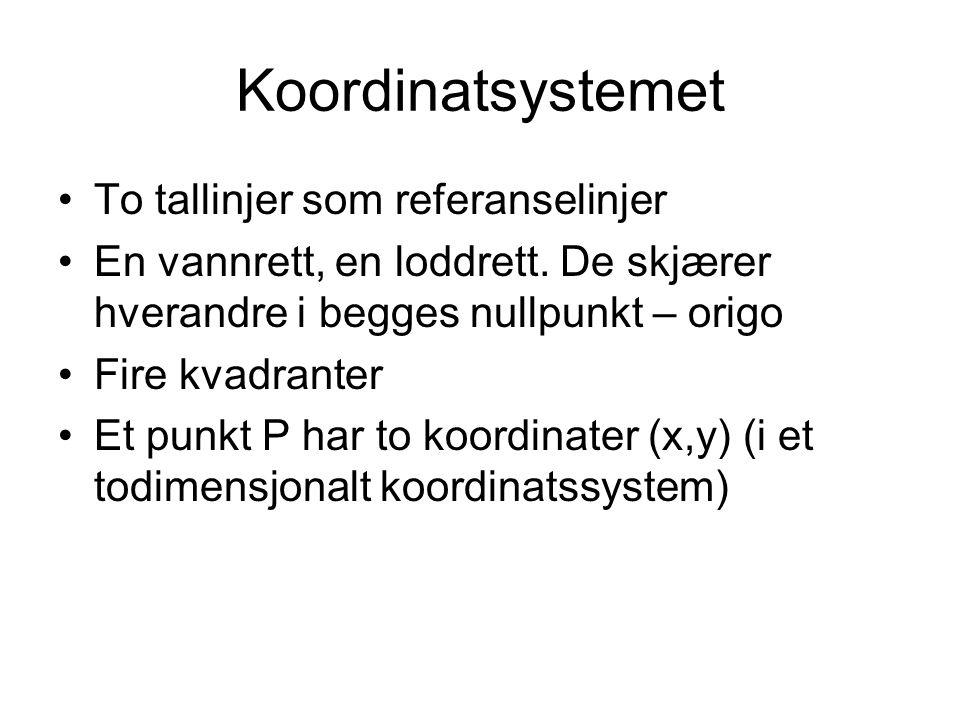 Koordinatsystemet To tallinjer som referanselinjer En vannrett, en loddrett.