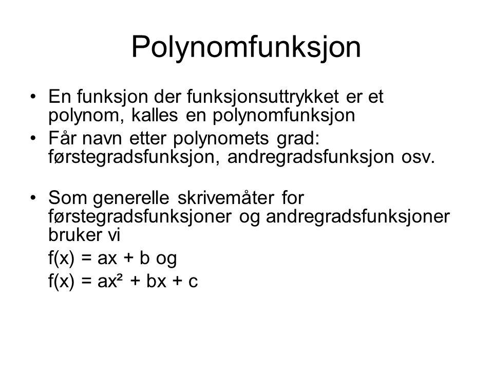 Polynomfunksjon En funksjon der funksjonsuttrykket er et polynom, kalles en polynomfunksjon Får navn etter polynomets grad: førstegradsfunksjon, andre