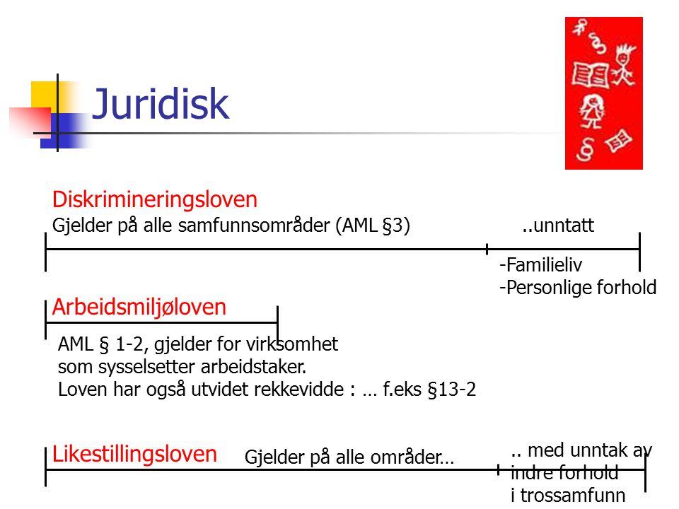 Juridisk Diskrimineringsloven Arbeidsmiljøloven Likestillingsloven Gjelder på alle samfunnsområder (AML §3)..unntatt AML § 1-2, gjelder for virksomhet