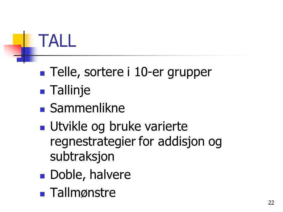 22 TALL Telle, sortere i 10-er grupper Tallinje Sammenlikne Utvikle og bruke varierte regnestrategier for addisjon og subtraksjon Doble, halvere Tallmønstre