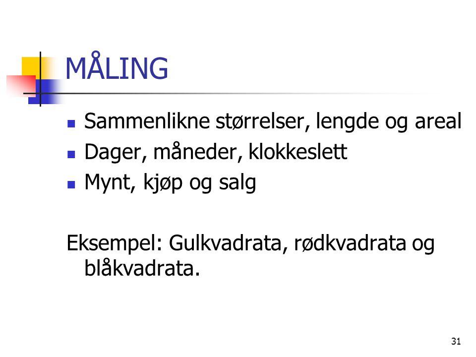 31 MÅLING Sammenlikne størrelser, lengde og areal Dager, måneder, klokkeslett Mynt, kjøp og salg Eksempel: Gulkvadrata, rødkvadrata og blåkvadrata.