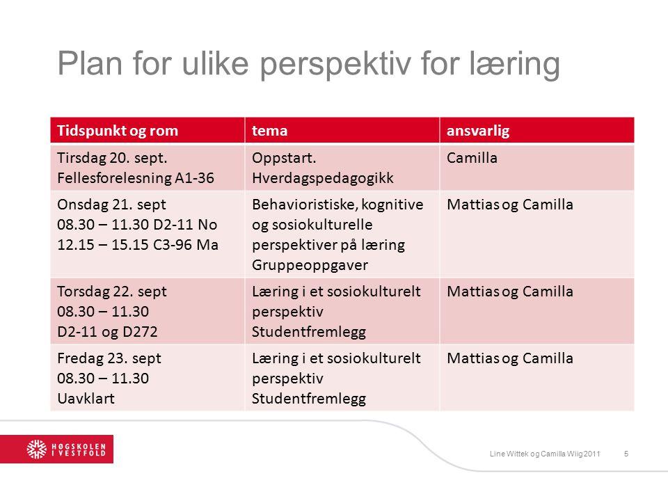 Plan for ulike perspektiv for læring Tidspunkt og romtemaansvarlig Tirsdag 20. sept. Fellesforelesning A1-36 Oppstart. Hverdagspedagogikk Camilla Onsd