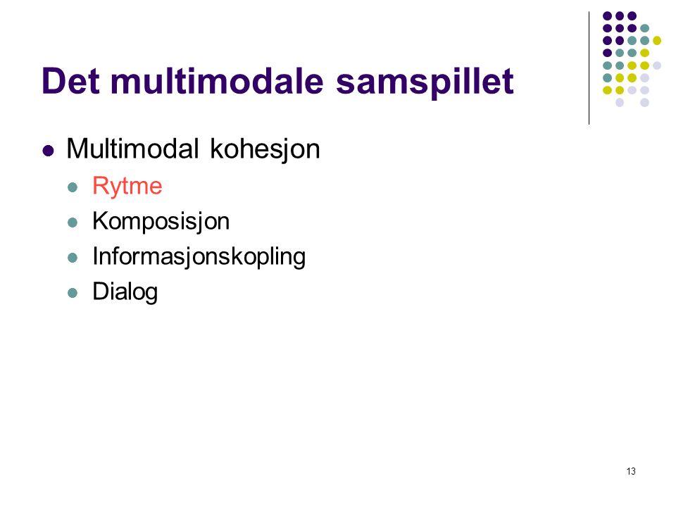 13 Det multimodale samspillet Multimodal kohesjon Rytme Komposisjon Informasjonskopling Dialog