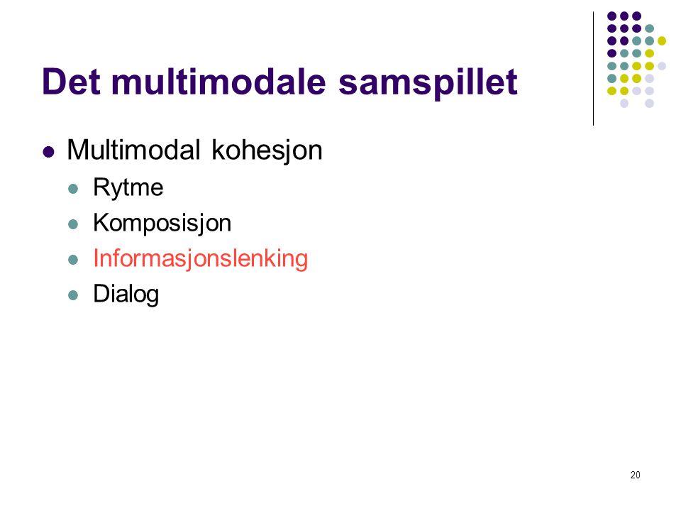 20 Det multimodale samspillet Multimodal kohesjon Rytme Komposisjon Informasjonslenking Dialog