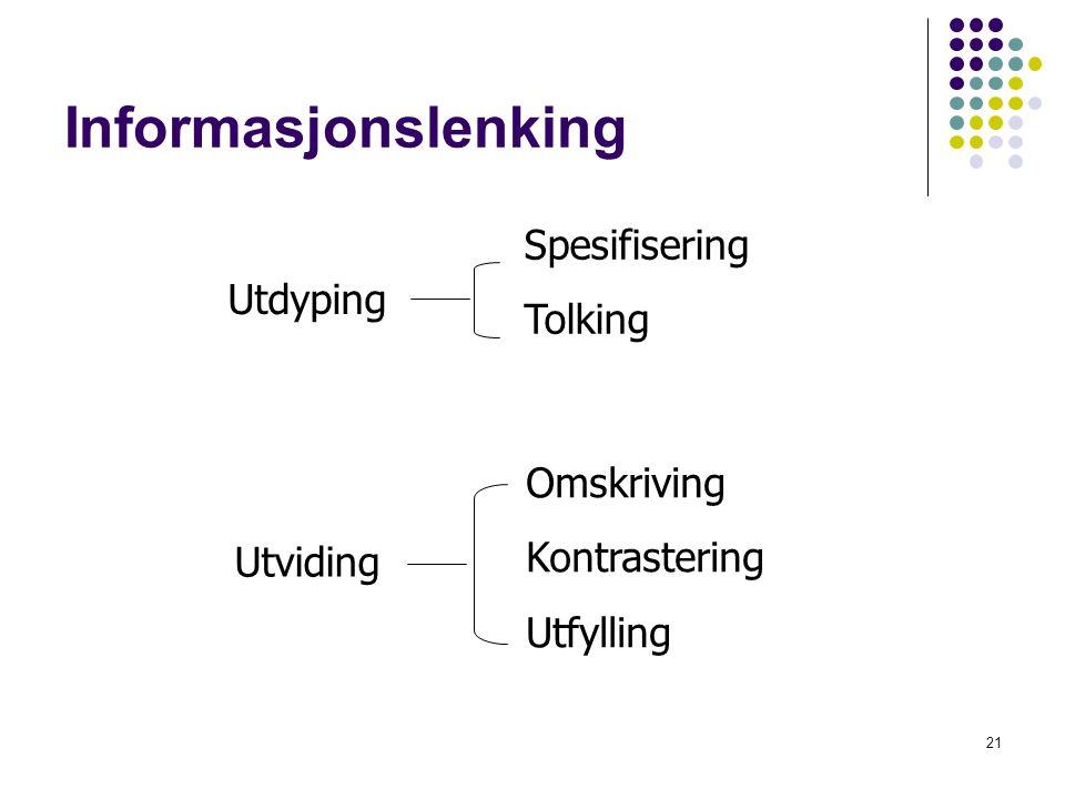 21 Informasjonslenking Utdyping Spesifisering Tolking Omskriving Kontrastering Utfylling Utviding