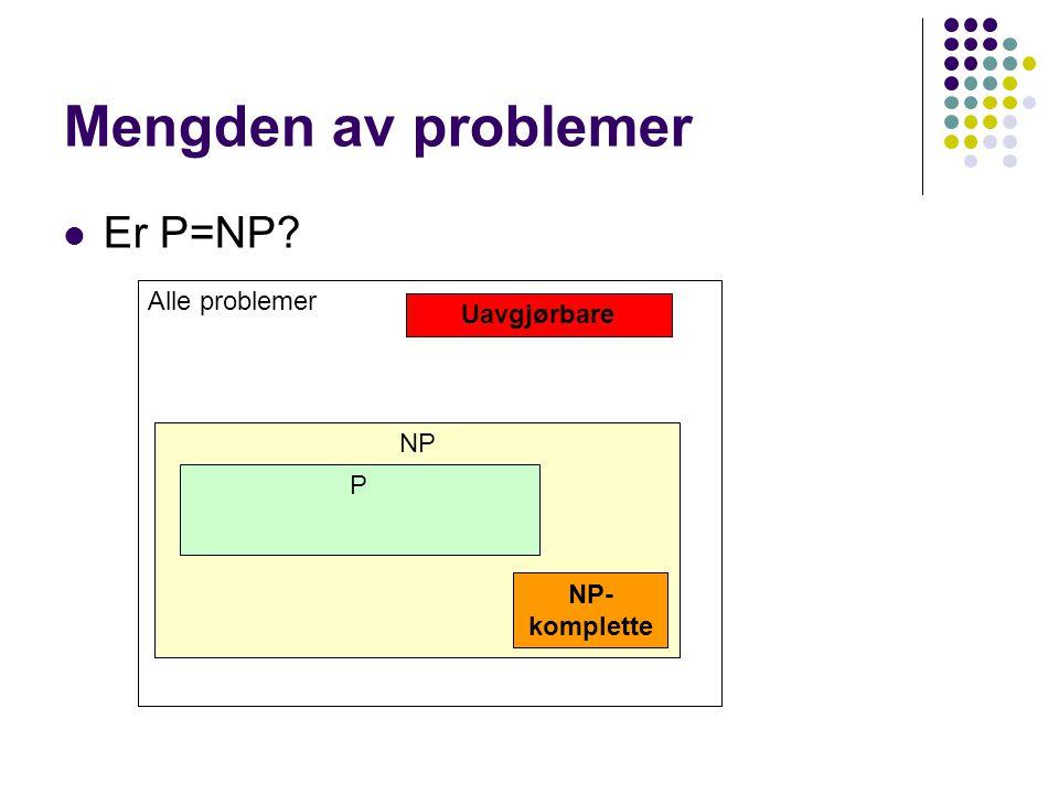 NP Alle problemer Mengden av problemer NP- komplette Er P=NP Uavgjørbare P