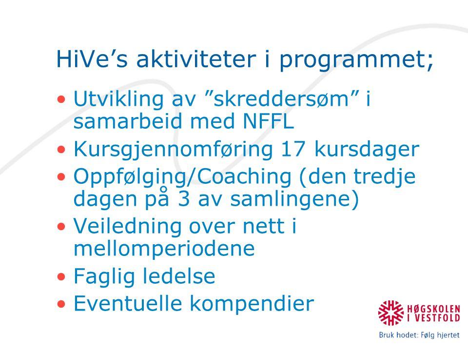 HiVe's aktiviteter i programmet; Utvikling av skreddersøm i samarbeid med NFFL Kursgjennomføring 17 kursdager Oppfølging/Coaching (den tredje dagen på 3 av samlingene) Veiledning over nett i mellomperiodene Faglig ledelse Eventuelle kompendier