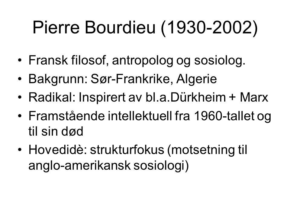 Pierre Bourdieu (1930-2002) Fransk filosof, antropolog og sosiolog.
