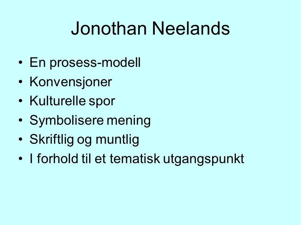 Jonothan Neelands En prosess-modell Konvensjoner Kulturelle spor Symbolisere mening Skriftlig og muntlig I forhold til et tematisk utgangspunkt