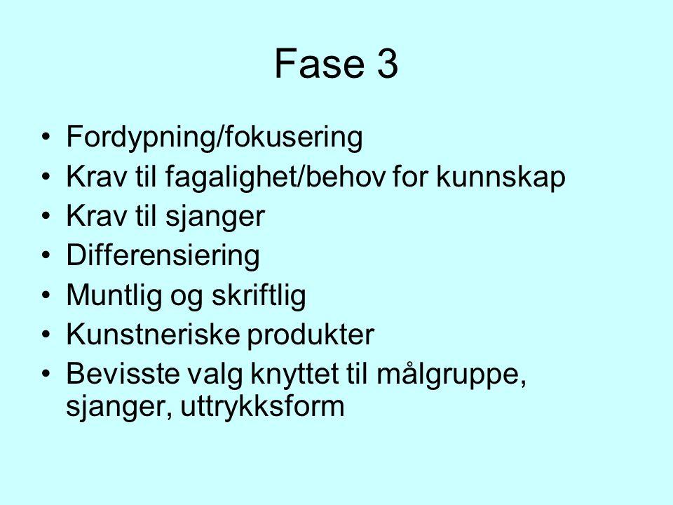 Fase 3 Fordypning/fokusering Krav til fagalighet/behov for kunnskap Krav til sjanger Differensiering Muntlig og skriftlig Kunstneriske produkter Bevisste valg knyttet til målgruppe, sjanger, uttrykksform