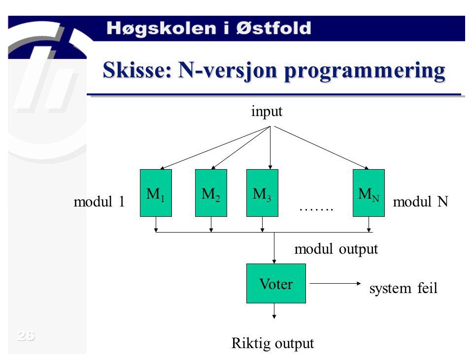 26 Skisse: N-versjon programmering M1M1 M2M2 M3M3 MNMN …….