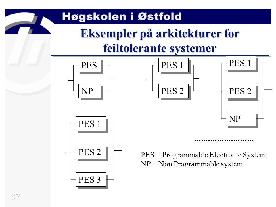 37 Eksempler på arkitekturer for feiltolerante systemer PES NP PES 1 PES 2 PES 1 NP PES 2 PES 1 PES 3 PES 2 PES = Programmable Electronic System NP = Non Programmable system