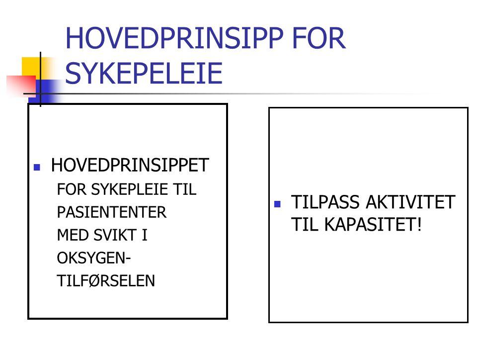 HOVEDPRINSIPP FOR SYKEPELEIE HOVEDPRINSIPPET FOR SYKEPLEIE TIL PASIENTENTER MED SVIKT I OKSYGEN- TILFØRSELEN TILPASS AKTIVITET TIL KAPASITET!
