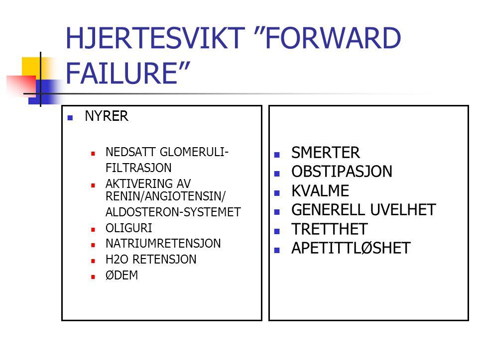 HJERTESVIKT FORWARD FAILURE NYRER NEDSATT GLOMERULI- FILTRASJON AKTIVERING AV RENIN/ANGIOTENSIN/ ALDOSTERON-SYSTEMET OLIGURI NATRIUMRETENSJON H2O RETENSJON ØDEM SMERTER OBSTIPASJON KVALME GENERELL UVELHET TRETTHET APETITTLØSHET
