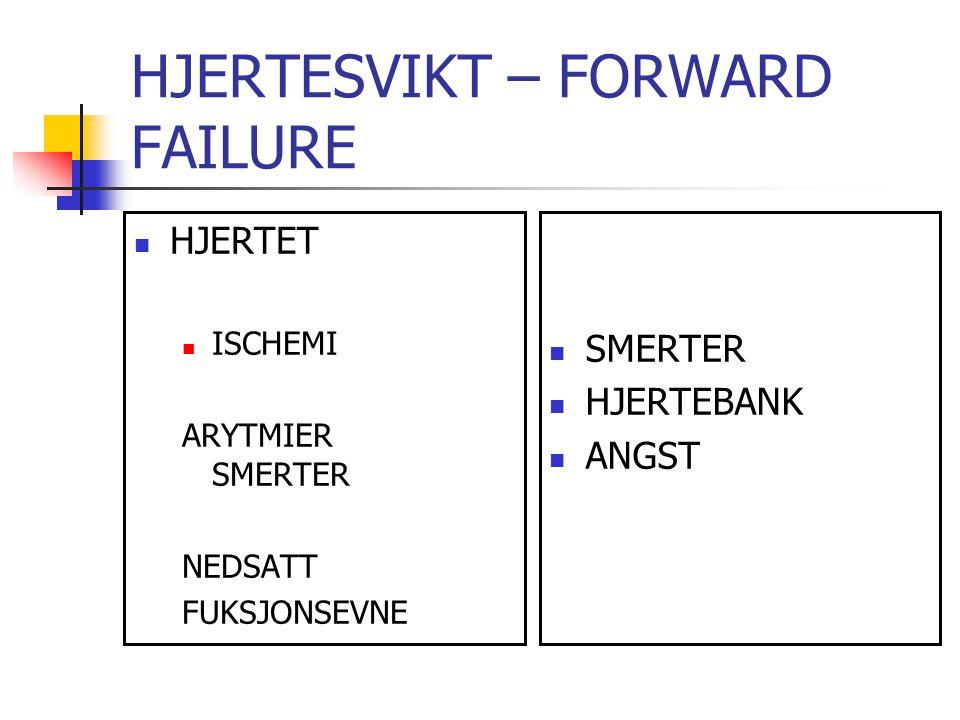 HJERTESVIKT – FORWARD FAILURE HJERTET ISCHEMI ARYTMIER SMERTER NEDSATT FUKSJONSEVNE SMERTER HJERTEBANK ANGST