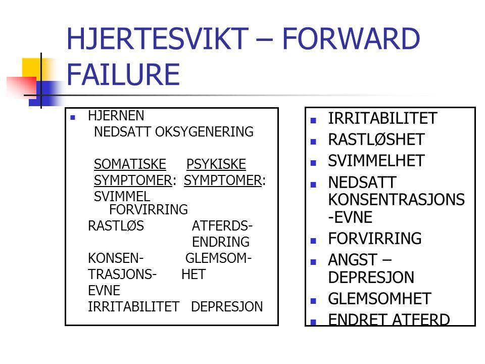 HJERTESVIKT – FORWARD FAILURE HJERNEN NEDSATT OKSYGENERING SOMATISKE PSYKISKE SYMPTOMER: SVIMMEL FORVIRRING RASTLØS ATFERDS- ENDRING KONSEN- GLEMSOM- TRASJONS- HET EVNE IRRITABILITET DEPRESJON IRRITABILITET RASTLØSHET SVIMMELHET NEDSATT KONSENTRASJONS -EVNE FORVIRRING ANGST – DEPRESJON GLEMSOMHET ENDRET ATFERD