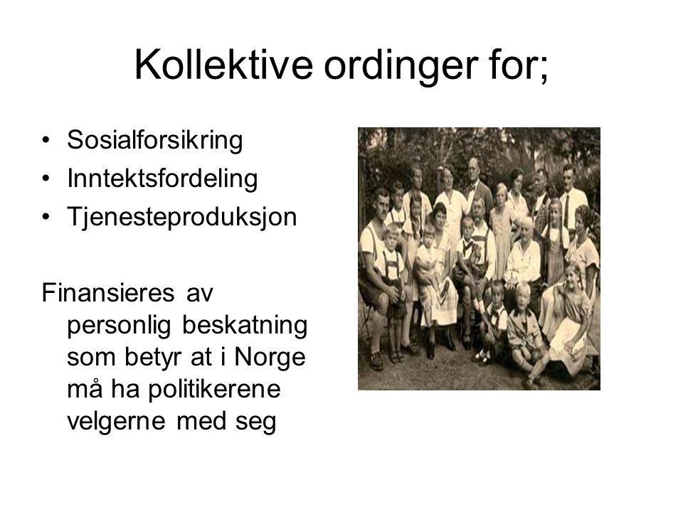 Kollektive ordinger for; Sosialforsikring Inntektsfordeling Tjenesteproduksjon Finansieres av personlig beskatning som betyr at i Norge må ha politike