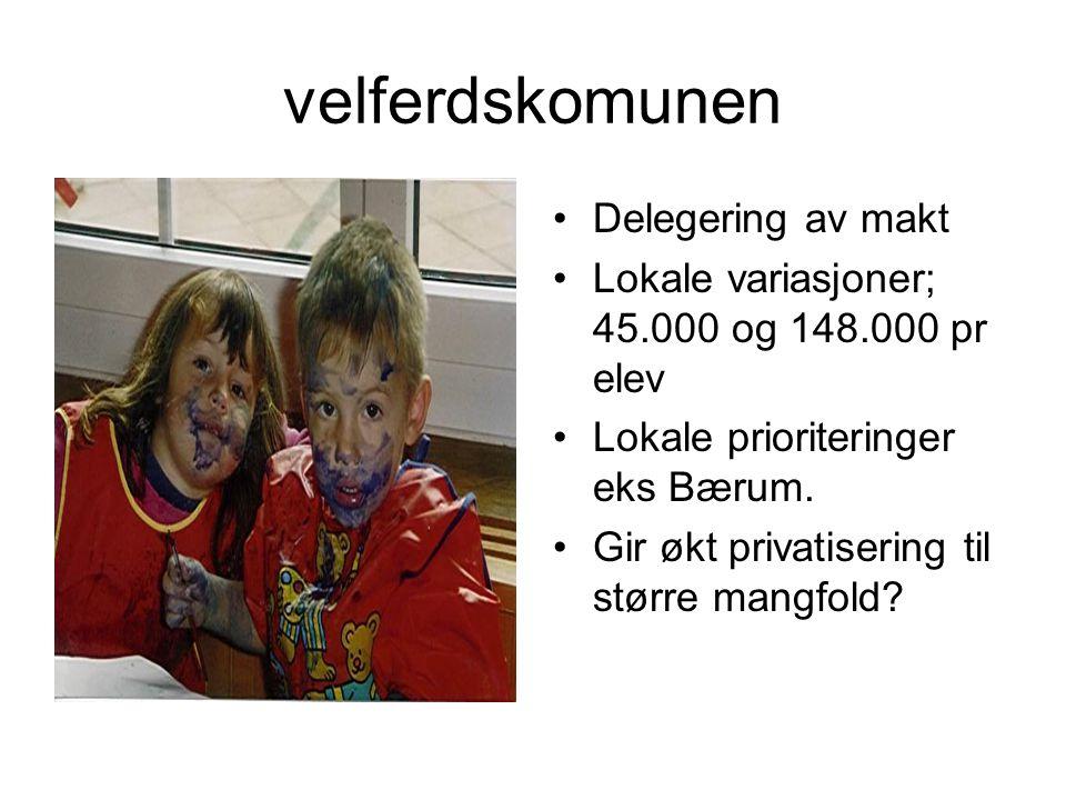 velferdskomunen Delegering av makt Lokale variasjoner; 45.000 og 148.000 pr elev Lokale prioriteringer eks Bærum.