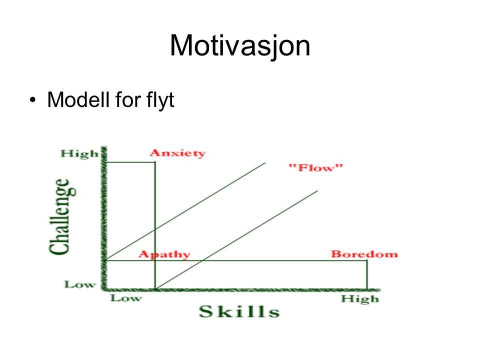 Motivasjon Modell for flyt