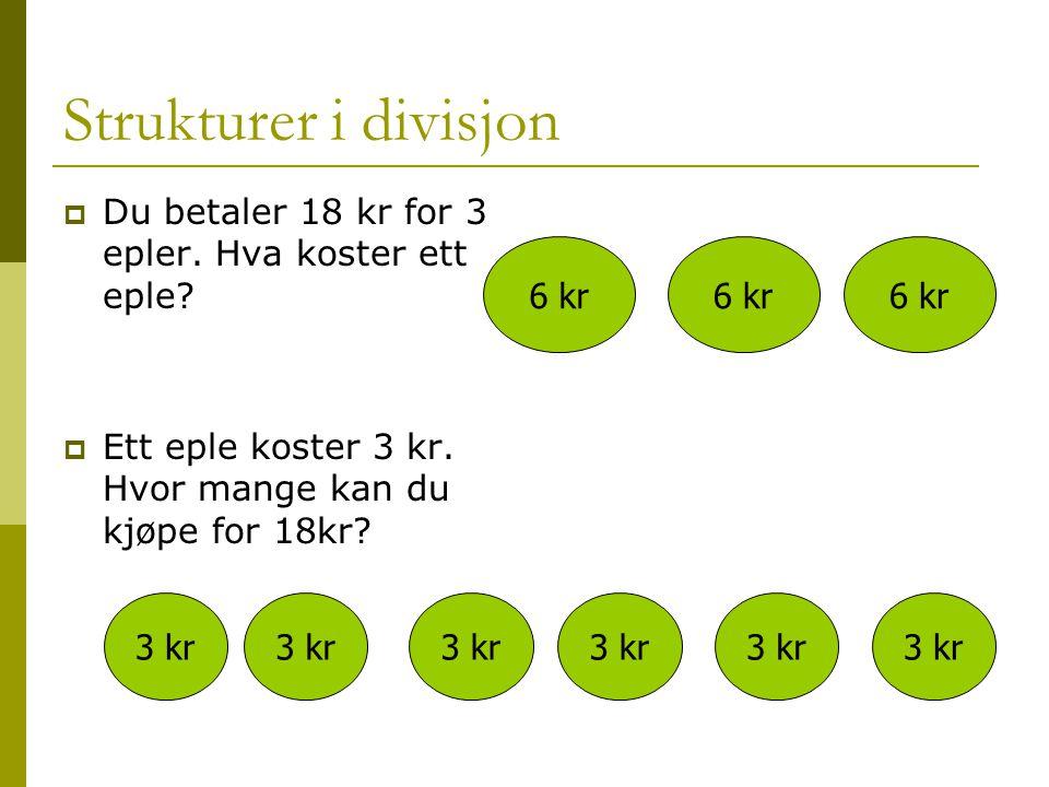Strukturer i divisjon  Du betaler 18 kr for 3 epler. Hva koster ett eple?  Ett eple koster 3 kr. Hvor mange kan du kjøpe for 18kr? 6 kr 3 kr