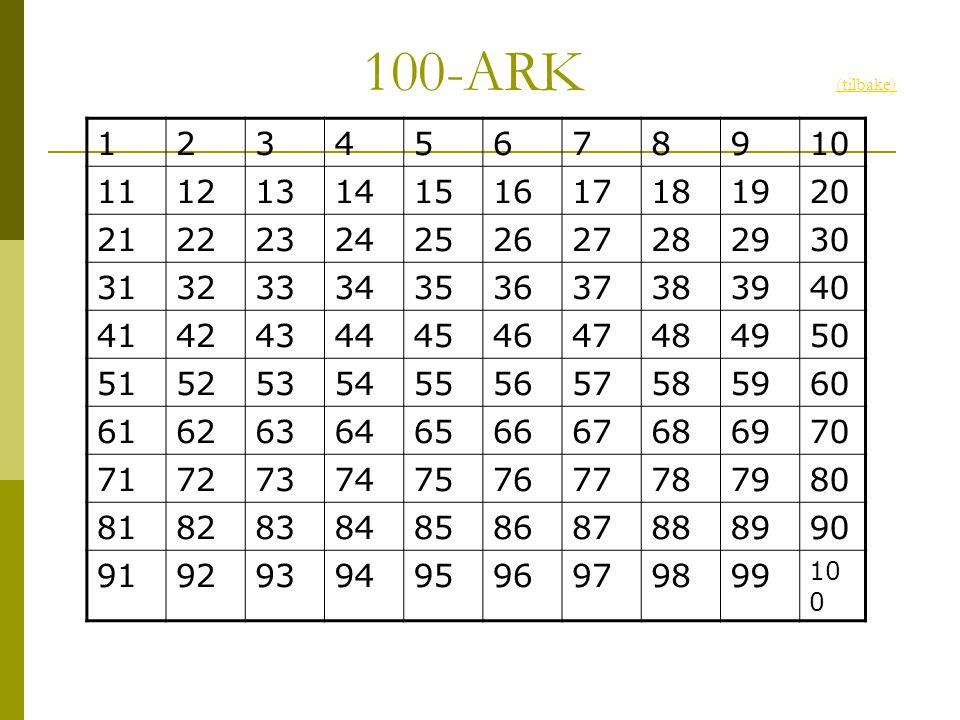 100-ARK (tilbake) (tilbake) 12345678910 11121314151617181920 21222324252627282930 31323334353637383940 41424344454647484950 51525354555657585960 61626