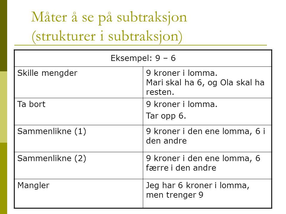 Måter å se på subtraksjon (strukturer i subtraksjon) Eksempel: 9 – 6 Skille mengder9 kroner i lomma. Mari skal ha 6, og Ola skal ha resten. Ta bort9 k