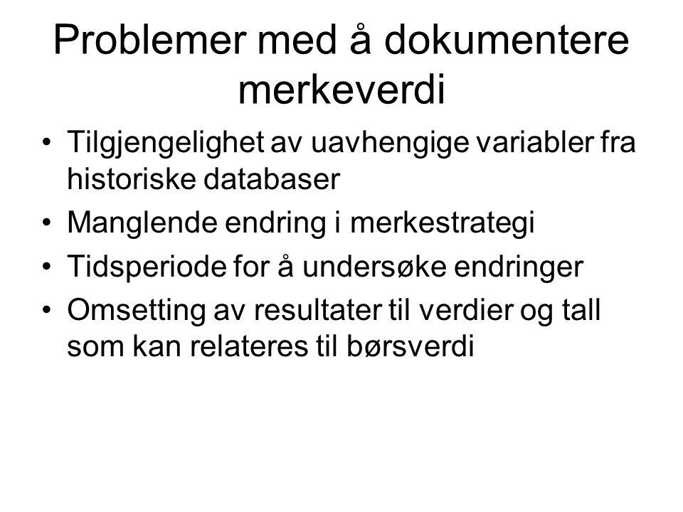 Problemer med å dokumentere merkeverdi Tilgjengelighet av uavhengige variabler fra historiske databaser Manglende endring i merkestrategi Tidsperiode