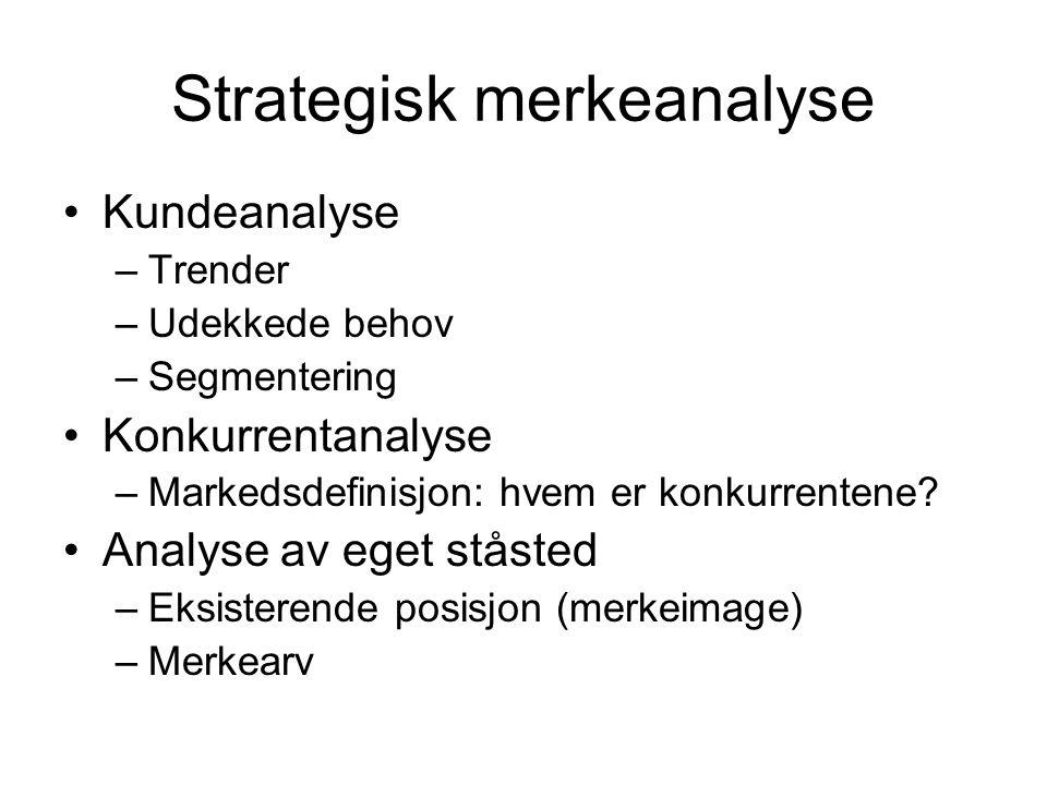 Strategisk merkeanalyse Kundeanalyse –Trender –Udekkede behov –Segmentering Konkurrentanalyse –Markedsdefinisjon: hvem er konkurrentene? Analyse av eg