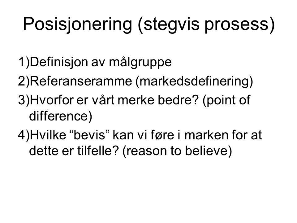 Posisjonering (stegvis prosess) 1)Definisjon av målgruppe 2)Referanseramme (markedsdefinering) 3)Hvorfor er vårt merke bedre? (point of difference) 4)