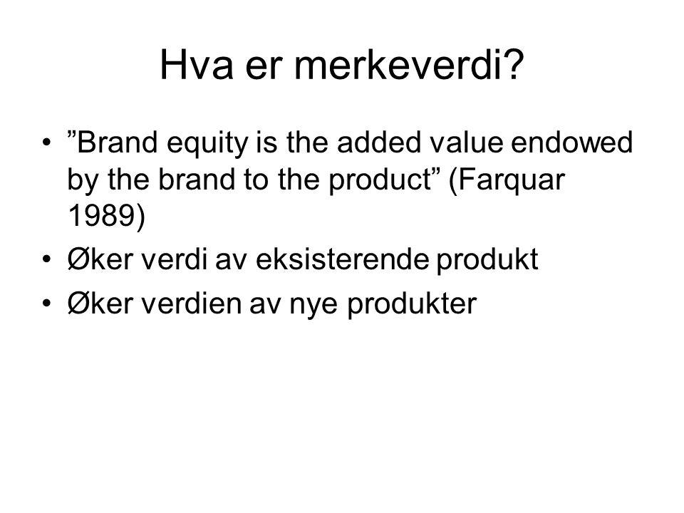 """Hva er merkeverdi? """"Brand equity is the added value endowed by the brand to the product"""" (Farquar 1989) Øker verdi av eksisterende produkt Øker verdie"""