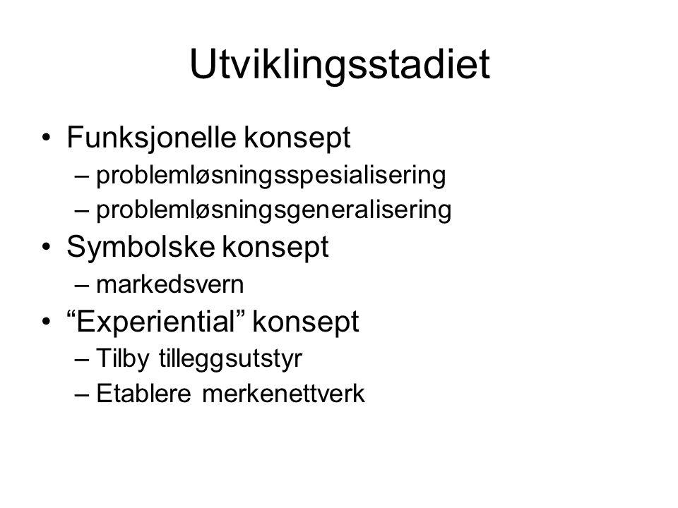 """Utviklingsstadiet Funksjonelle konsept –problemløsningsspesialisering –problemløsningsgeneralisering Symbolske konsept –markedsvern """"Experiential"""" kon"""