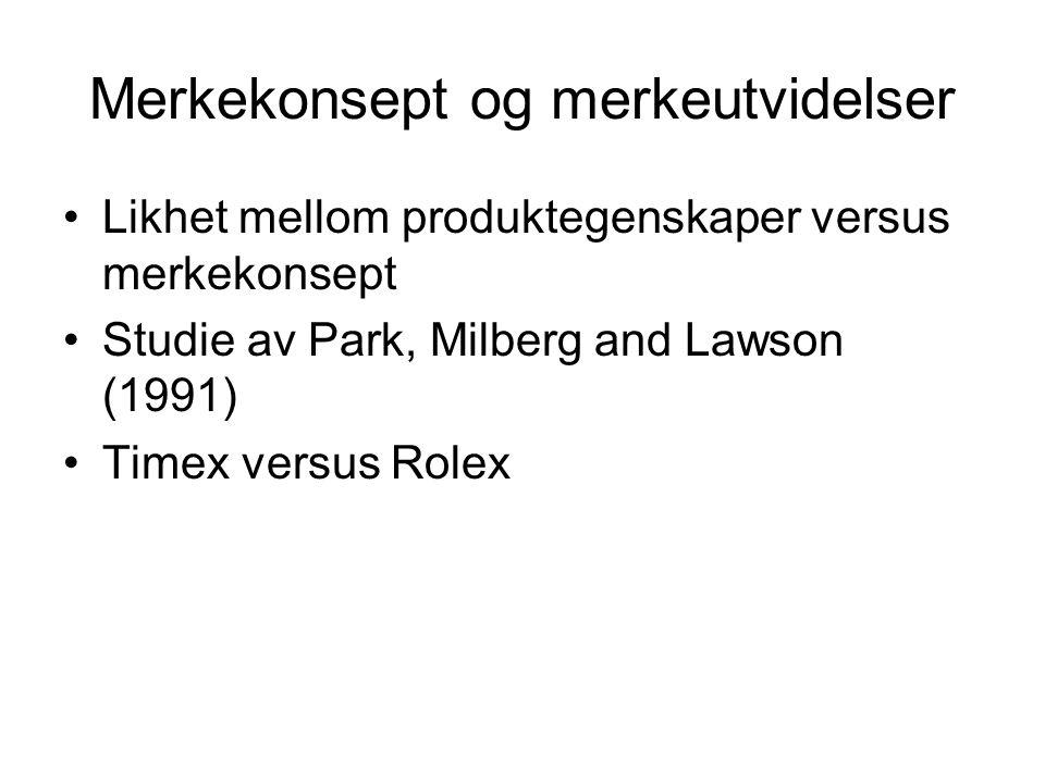 Merkekonsept og merkeutvidelser Likhet mellom produktegenskaper versus merkekonsept Studie av Park, Milberg and Lawson (1991) Timex versus Rolex