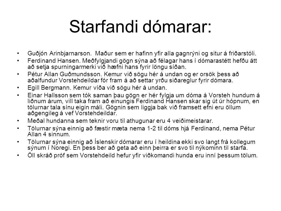 Starfandi dómarar: Guðjón Arinbjarnarson.