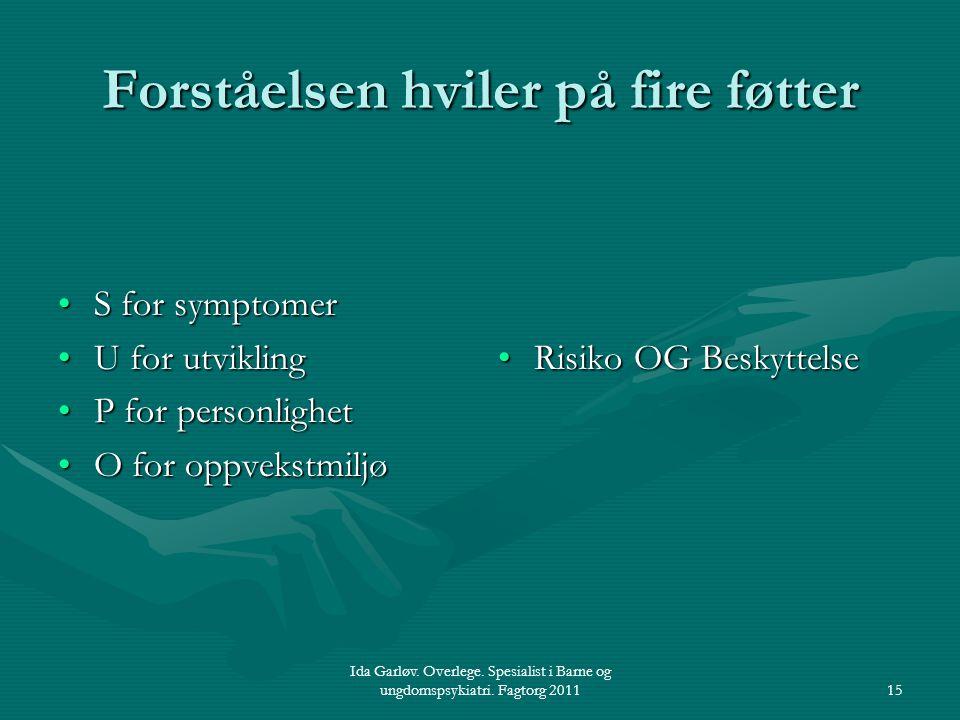 Ida Garløv. Overlege. Spesialist i Barne og ungdomspsykiatri. Fagtorg 201115 Forståelsen hviler på fire føtter S for symptomerS for symptomer U for ut