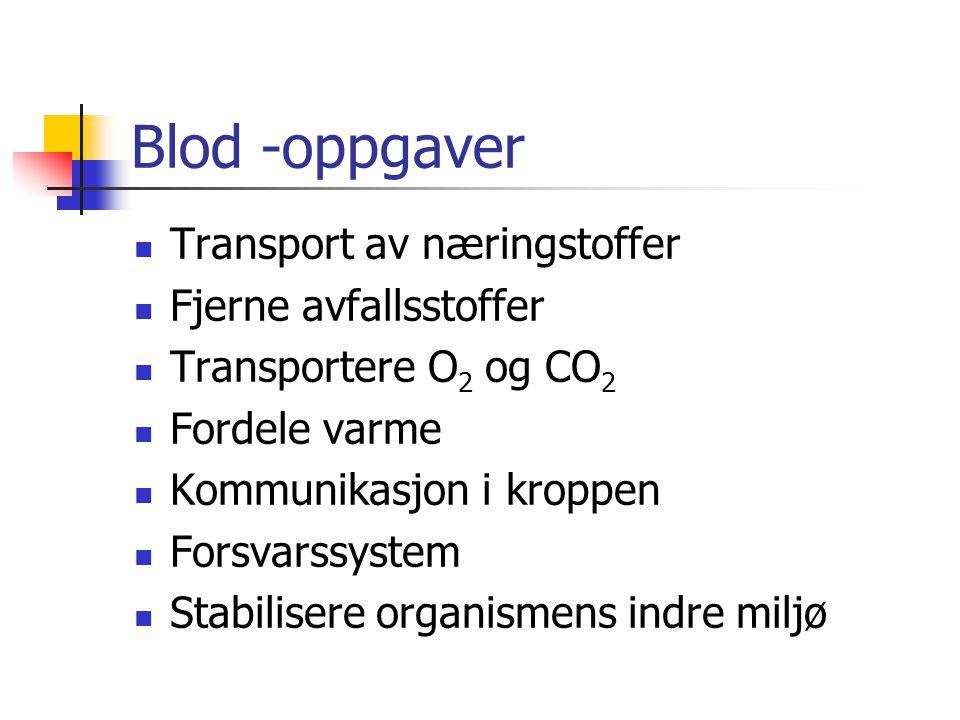 Blod -oppgaver Transport av næringstoffer Fjerne avfallsstoffer Transportere O 2 og CO 2 Fordele varme Kommunikasjon i kroppen Forsvarssystem Stabilis