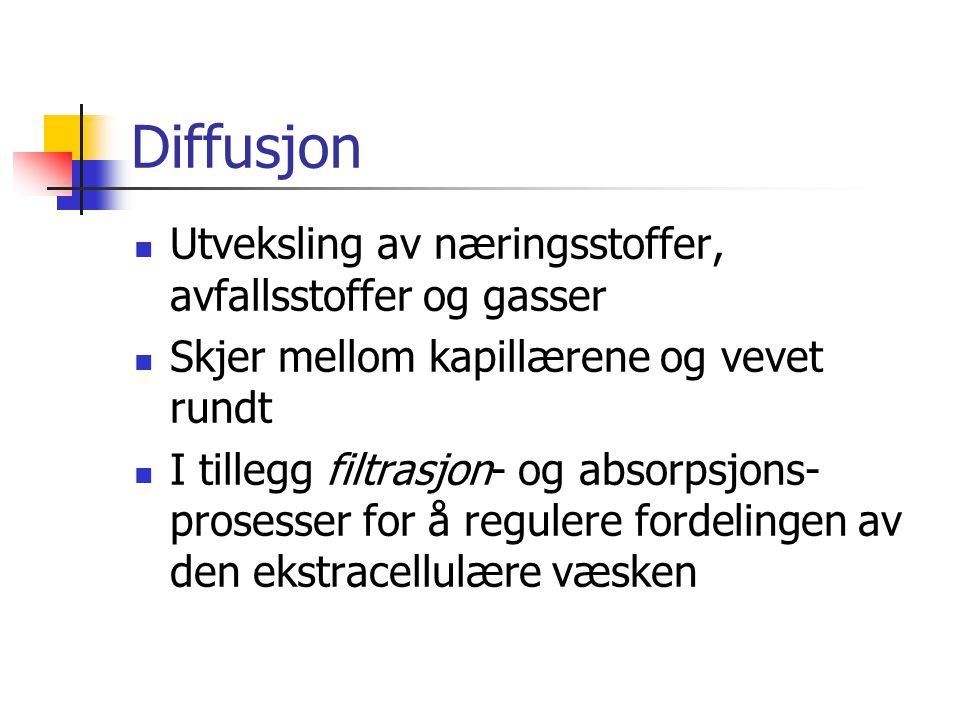 Diffusjon Utveksling av næringsstoffer, avfallsstoffer og gasser Skjer mellom kapillærene og vevet rundt I tillegg filtrasjon- og absorpsjons- prosess