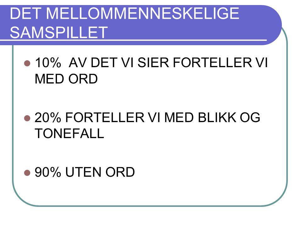 DET MELLOMMENNESKELIGE SAMSPILLET 10% AV DET VI SIER FORTELLER VI MED ORD 20% FORTELLER VI MED BLIKK OG TONEFALL 90% UTEN ORD