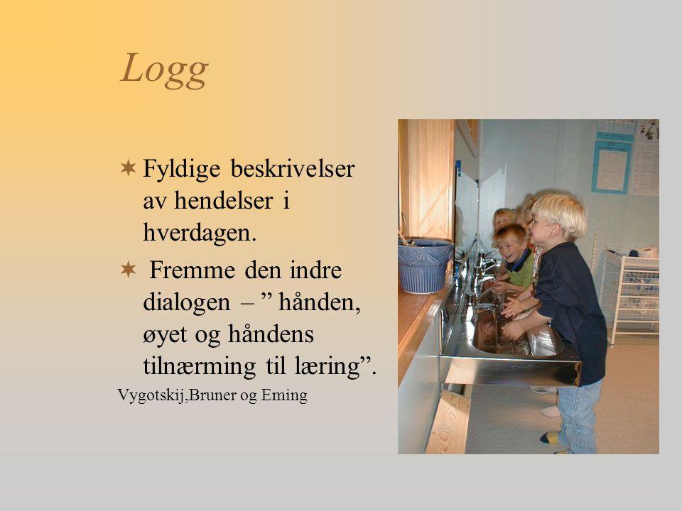 """Logg  Fyldige beskrivelser av hendelser i hverdagen.  Fremme den indre dialogen – """" hånden, øyet og håndens tilnærming til læring"""". Vygotskij,Bruner"""