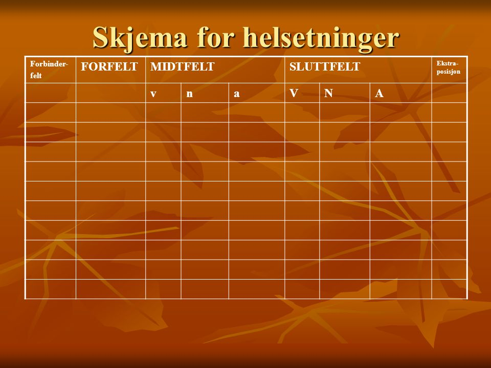 Skjema for helsetninger Forbinder- felt FORFELTMIDTFELTSLUTTFELT Ekstra- posisjon vnaVNA
