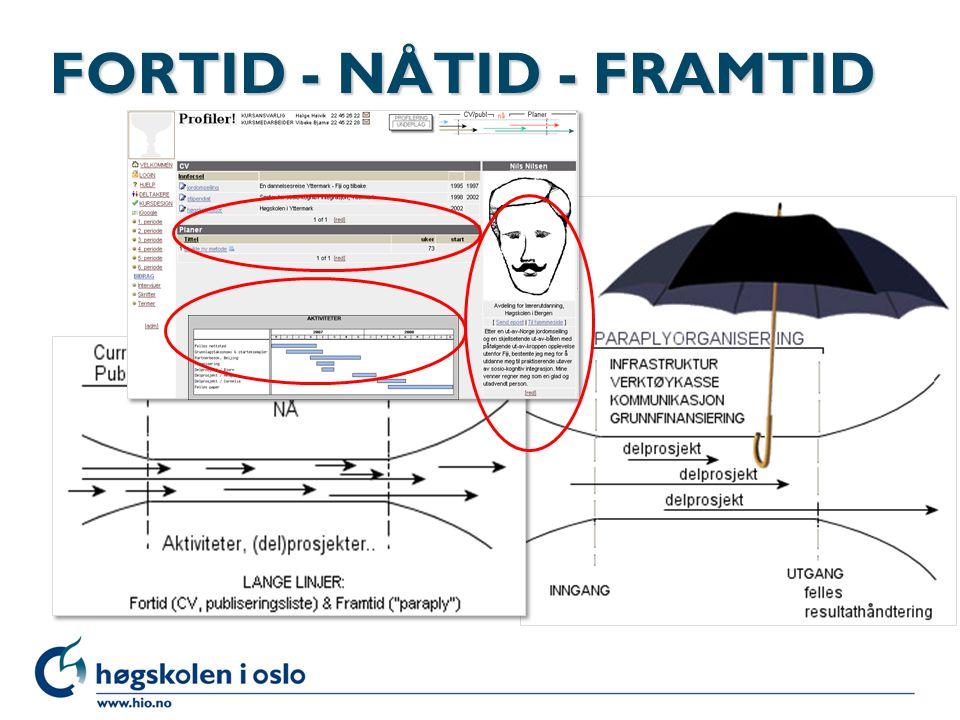 FORTID - NÅTID - FRAMTID